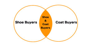 Shoe and Coat Buyers